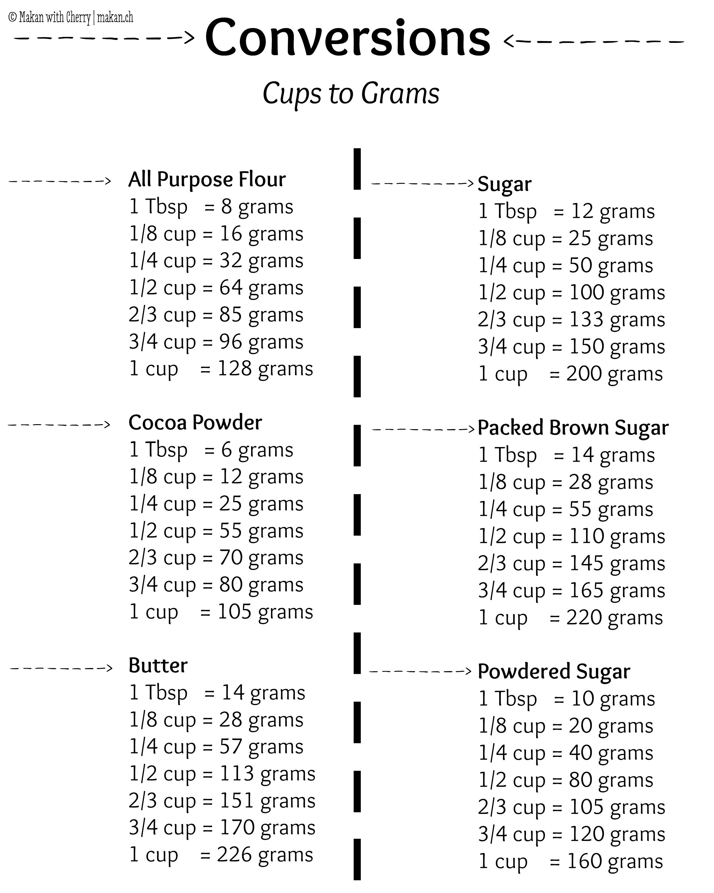 1 cup butter in grams for 8 tablespoons to cups